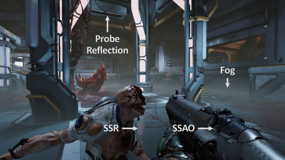 Image result for screen space reflection in game